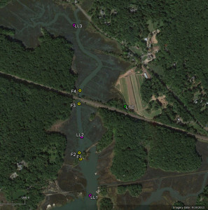 Location of instruments to measure water level and velocity in Jarvis Creek.  LL1, LL2, LL3 - Water level loggers at the mouth of the creek, between the tide gate and Amtrak bridge, and near Leetes Island Rd; F2, F2, F3, F4 - level and velocity loggers down- and upstream of the tide gate and the Amtrak bridge; LTC - water level and salinity detector in Medlyn's farm pond